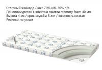 Наматрасник Memory Premium